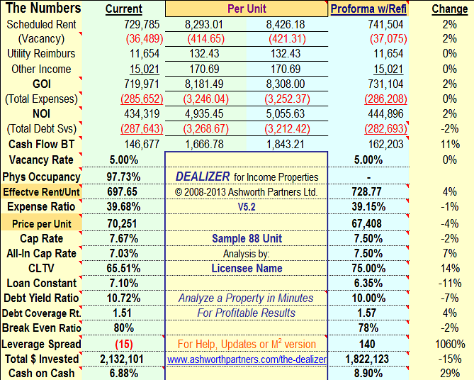 Dealizer income property analysis tool