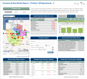 Apartment Builiding Investment Metro Reports by Reis Reports