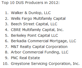 Fannie top Apartment Building Lenders for 2012