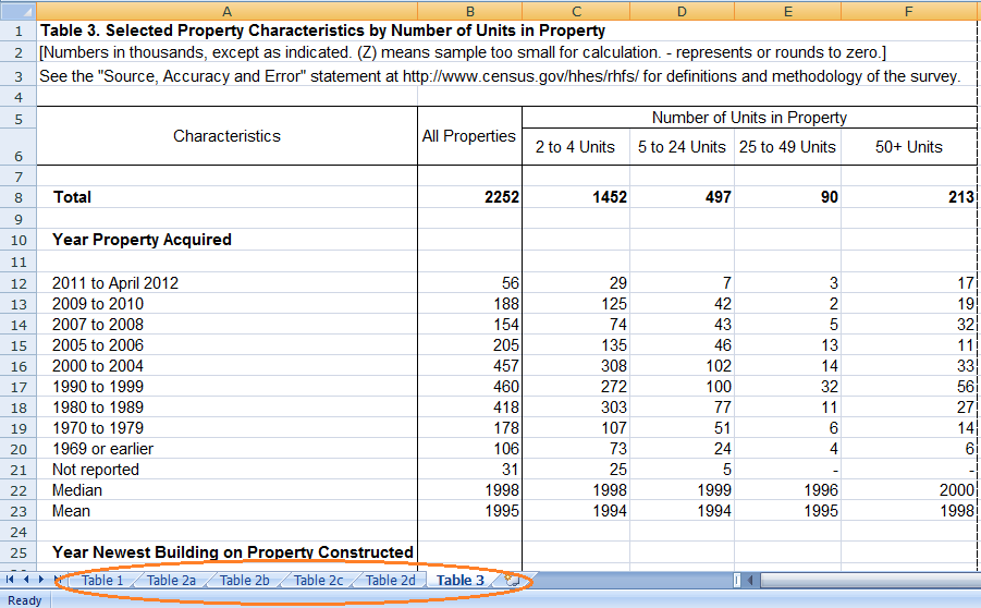 2012 Rental Housing Finance Survey