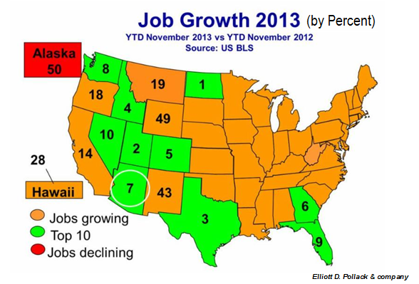 Job growth locations for apartment building investors