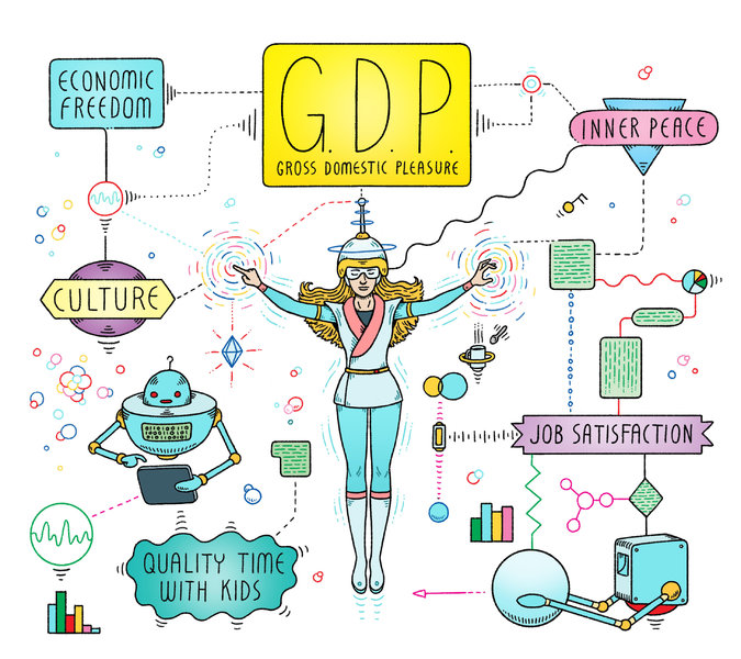 What's your personal GDP- Gross Domestic Pleasure?